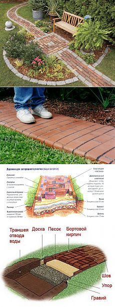 Как создать садовые дорожки — 6 соток Like and Repin.  Noelito Flow instagram http://www.instagram.com/noelitoflow