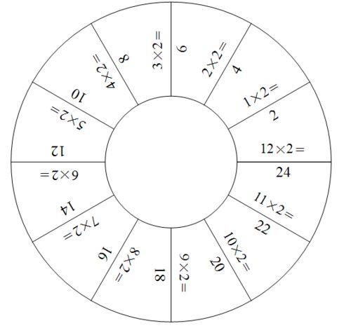 Pin by Szász Réka on Matematika