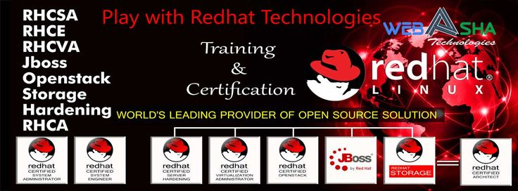 Red hat Training in Pune,Red Hat Exam,IT Training,RHCSA,RHCE,RHCSS,RHCVA,CCNA,CCNP,SEO,Smo,web design, graphic design Training Pune,Unix/Linux training center in pune India