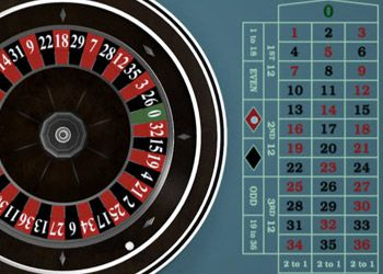 Online Casino - Get €/$1600 FREE To Play Online Casino Games Now!