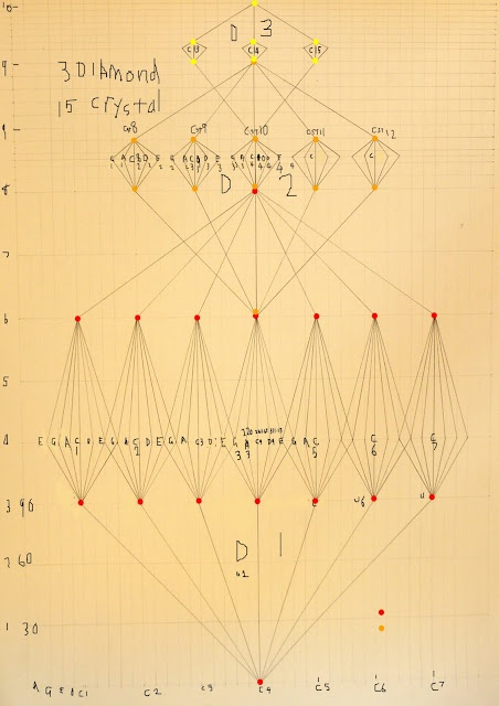 Dylan Martorell - umbel ballits scores on paper @ Craft