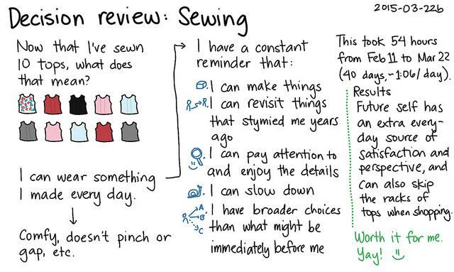 Sewing multiple similar items at once!