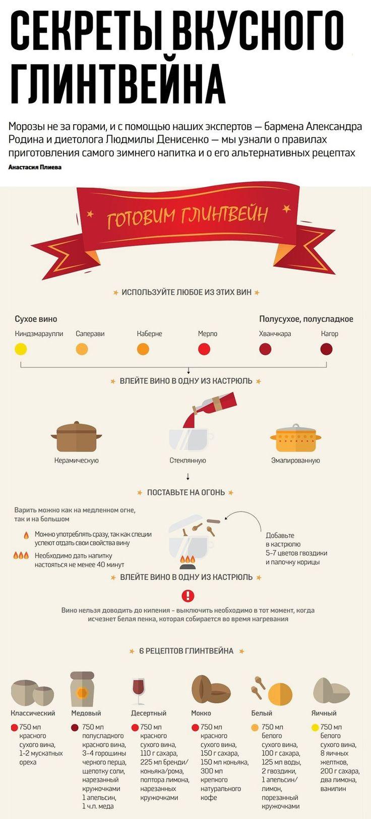 Полезные #рецепты. #Глинтвейн: секреты вкусного алкогольного напитка. #Инфографика. #Рецепты и нюансы приготовления глинтвейна: готовим вкусный и полезный напиток. Морозы не за горами, и с помощью двух экспертов мы узнали о правилах приготовления, пожалуй, самого зимнего напитка и о его альтернативных рецептах. Используйте любое из этих вин. Сухое, полусухое и полусладкое вино: Киндзмараули, Саперави, Каберне, Мерло, Хванчкара, Кагор.