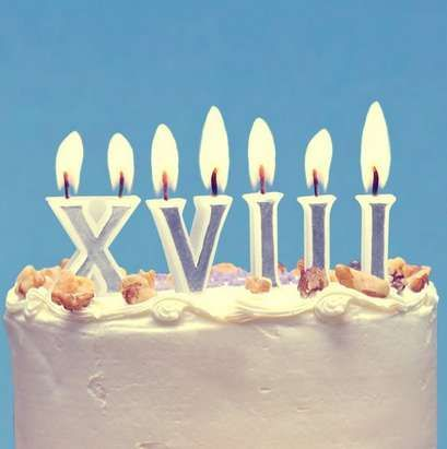 These Roman Candles Will Make You Feel Ancient on Your Birthday #Candles #Decore