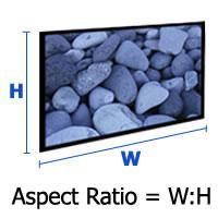 Projector Screen Sizes
