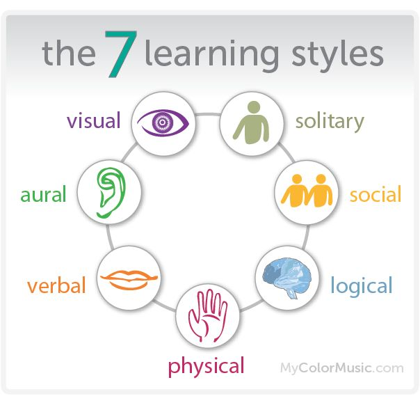 verbal and visual images theory advertising What is advertising theory print the visual signs that represent linguists came to study and analyze the verbal language and have come to a certain.