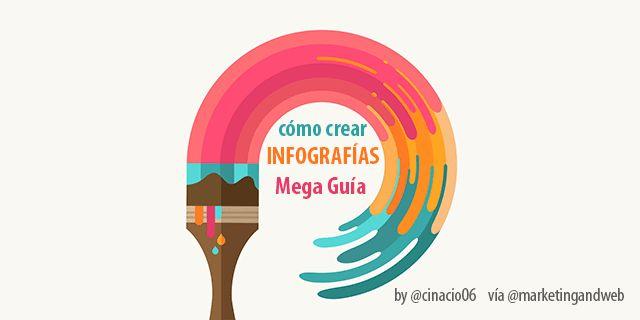 como crear una infografía online