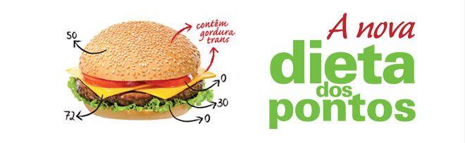 Dieta dos Pontos-Menos 4 kg em 1 mês! | Emagrecer Com Dietas