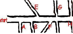Oefenen met kaartlezen Begrippen boven, onder, links, rechts, rechtdoor, etc.