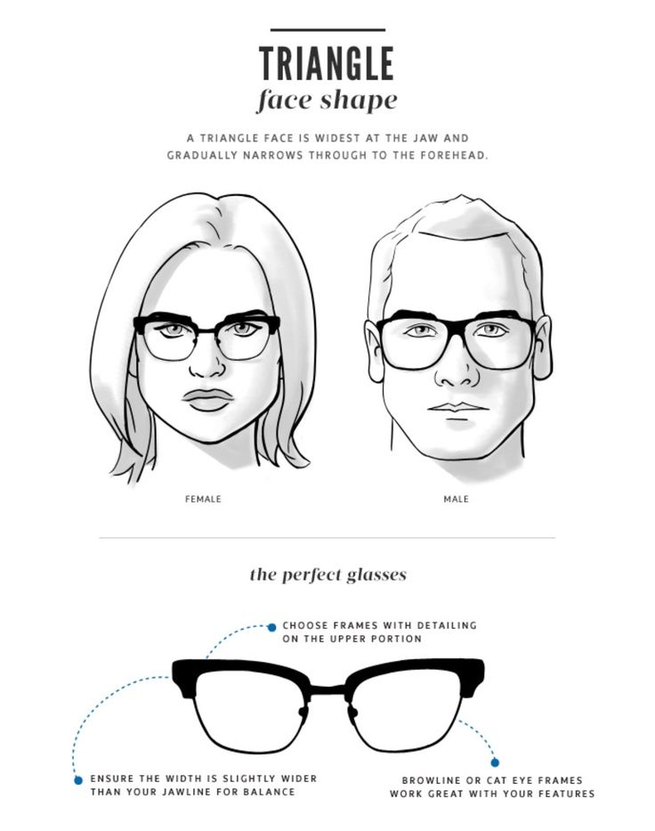 96a99f2cc1 Glasses For Pear Shaped Faces