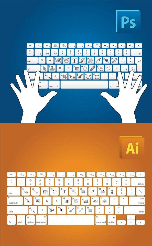Adobe Photoshop and Illustrator Shortcut Keys.