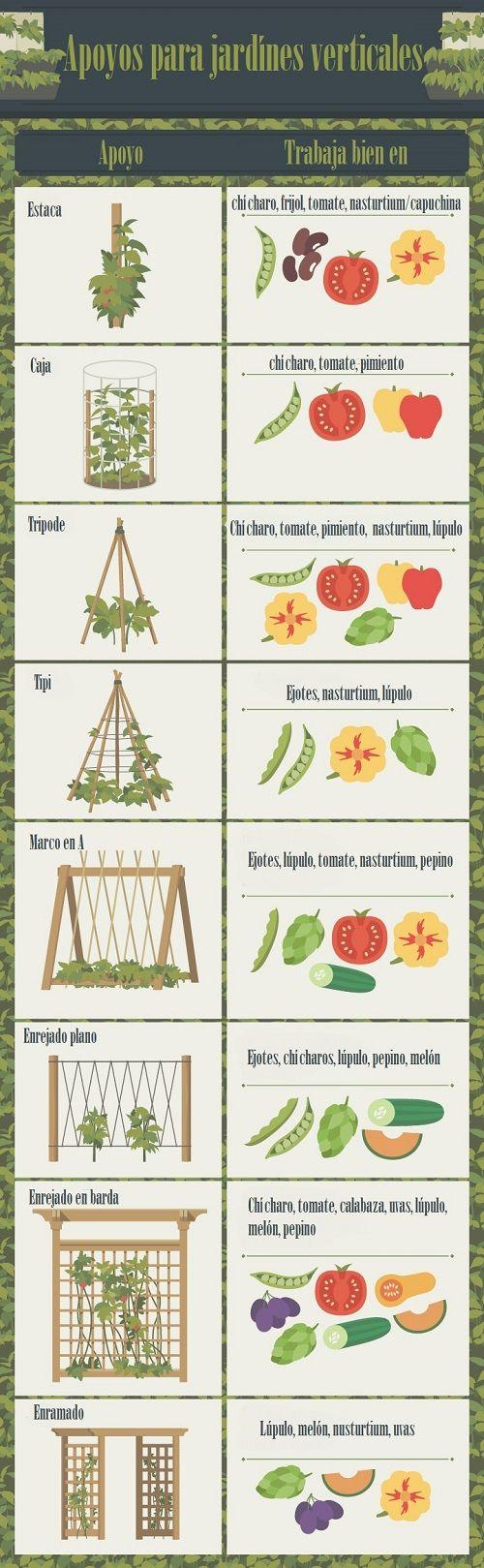 Apoyo para jardines Verticales
