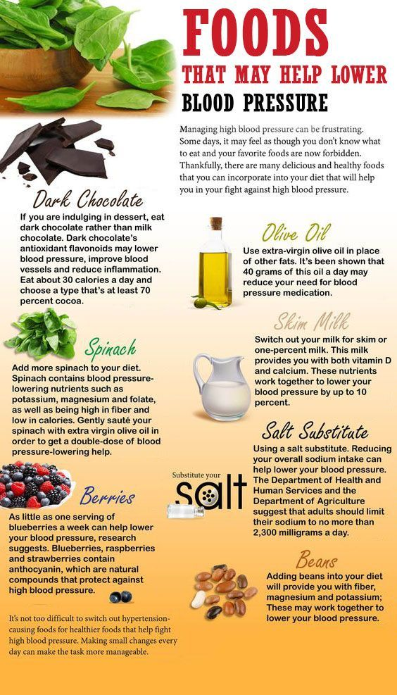 Pin On Blood Pressure Natural Cure