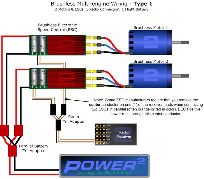 Rc Motor And Esc Wiring - All Wiring Diagram