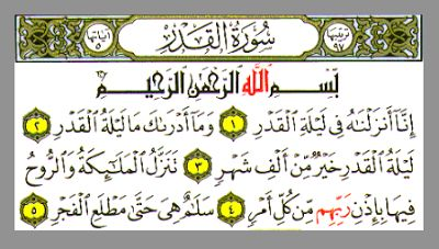 surah qadr translation in english
