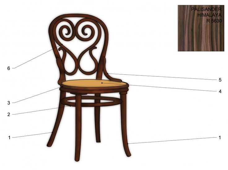 pierwsze krzesła Thoneta / first Thonet chair