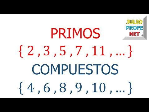 Números primos y compuestos - YouTube