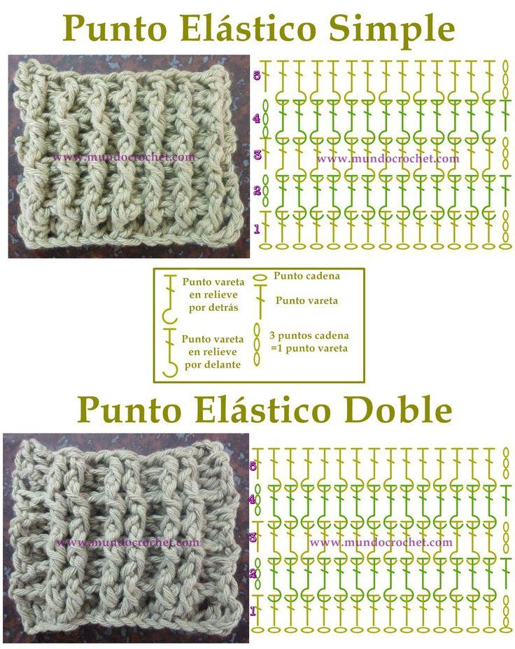 Como tejer el punto elastico en crochet o ganchillo paso a paso ...
