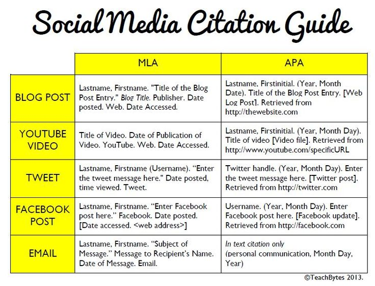 Interesting.... Now you can cite tweets, Facebook posts, and more. Social Media Citation Guide for MLA & APA