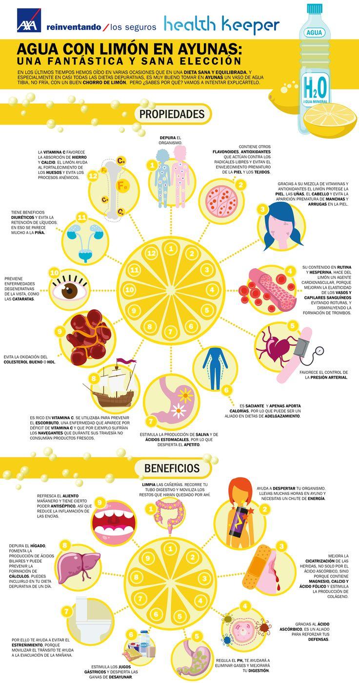 En los últimos tiempos hemos oído en varias ocasiones que en una dieta sana y equilibrada, y especialmente en casi todas las dietas depurativas, es muy bueno tomar en ayunas un vaso de agua tibia, no fría, con un buen chorro de limón.  Pero ¿sabes por qué? Vamos a intentar explicártelo.