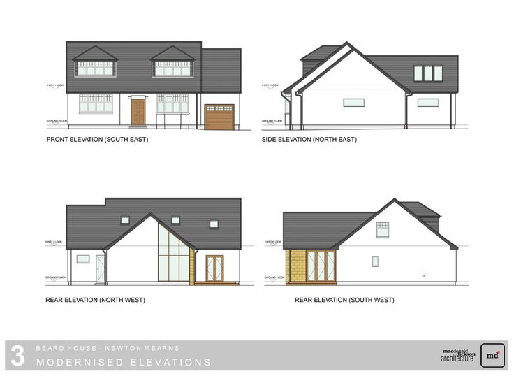 application for renovation of house