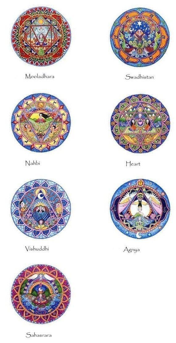 Set of 7 Chakra Art Magnets  Sahasrara Heart by LindyLonghurst, $21.00