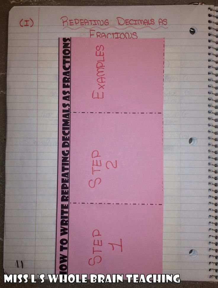 Interactive Notebooks - Grade 8 Math - Writing Repeating Decimals as Fractions