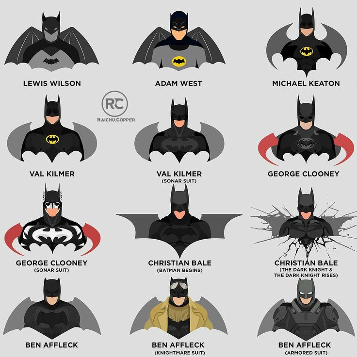 Suits of Batman