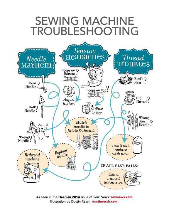 troubleshooting sewing machine tips and instructions