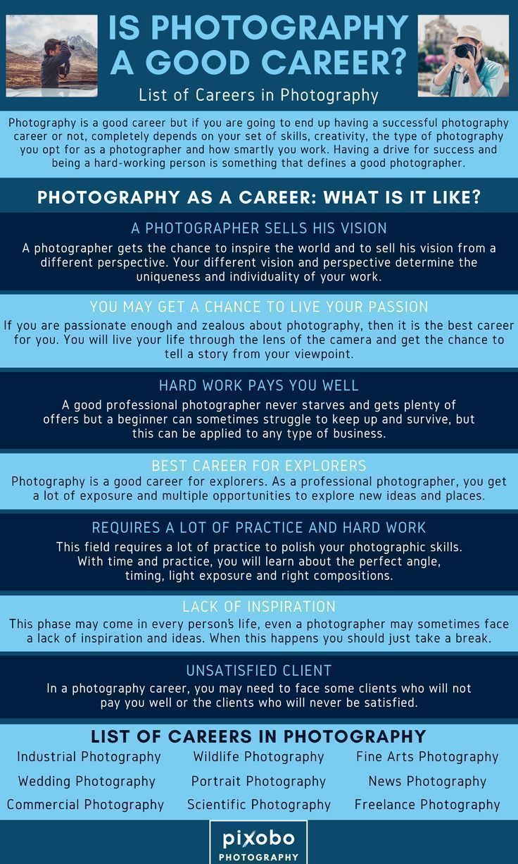Is Photography A Good Career List Of Photography Careers List Of Careers Photography Career Best Careers
