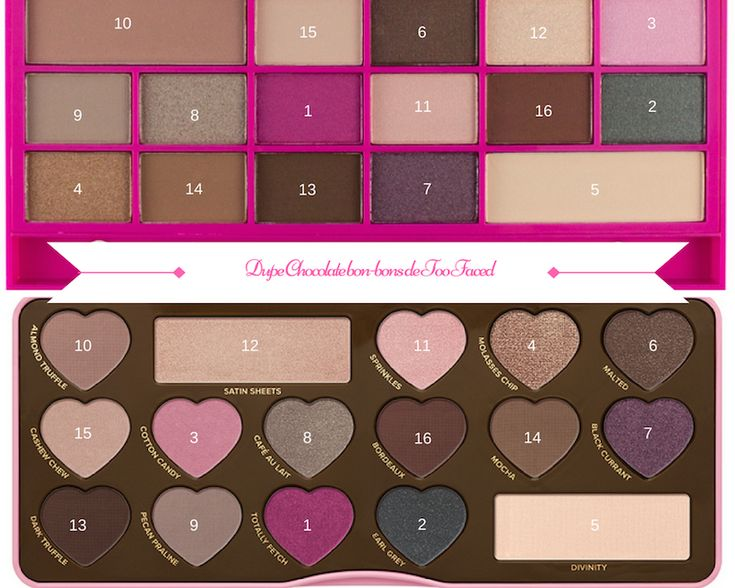 dupe palette chocolate bon bons Too Faced