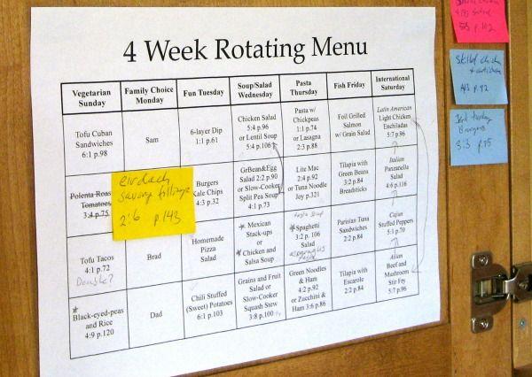 Menu planning ideas menu planning pinterest