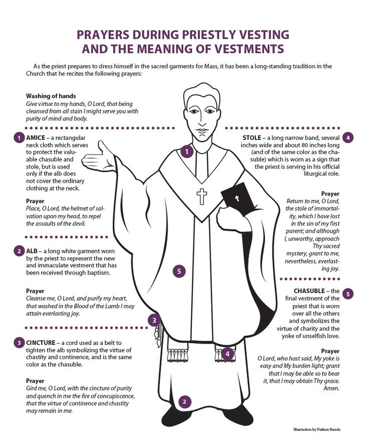 The meaning of vestments in the Church and the Vestment Prayers a priest says as…