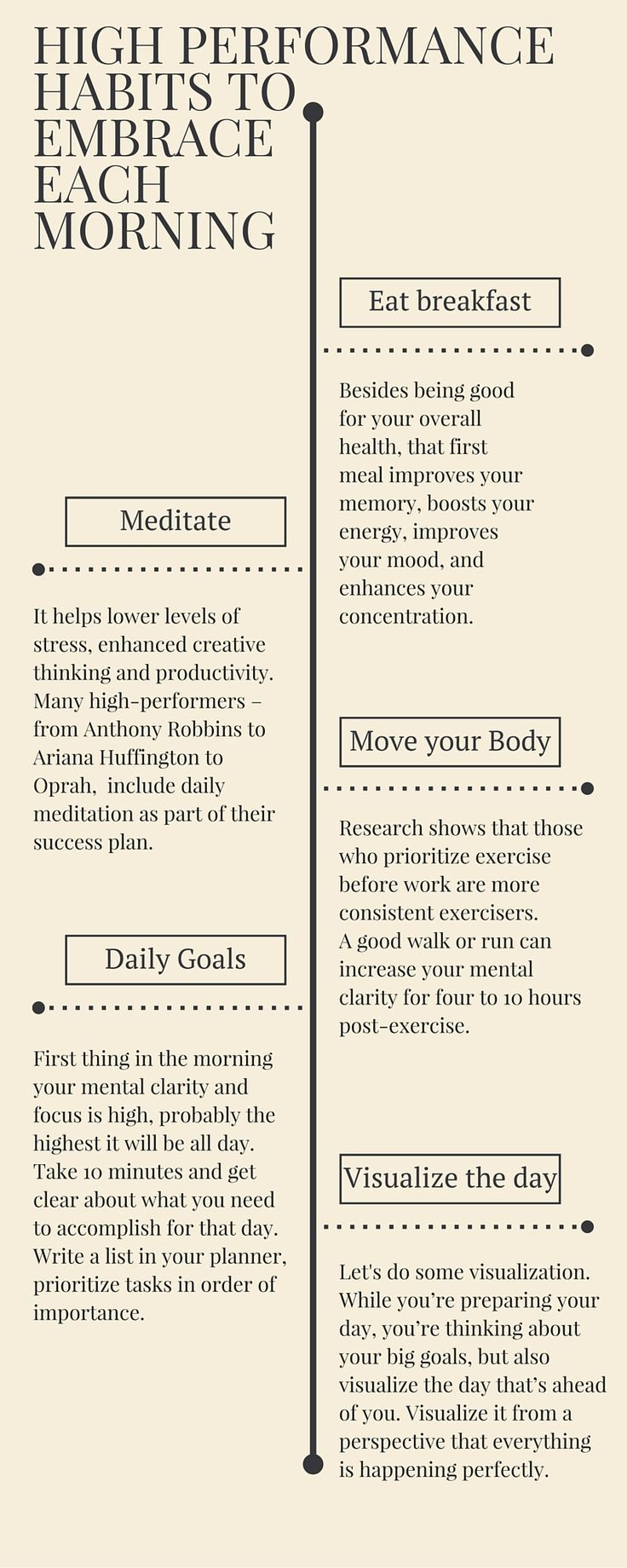 Nice graphic to prepare for the week with less stress and more opportunity to set your intention and meet your expectations. High performance habits to embrace in the morning: