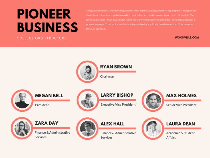25+ unieke ideeën over Chart maker op Pinterest - Breitabellen - organization chart