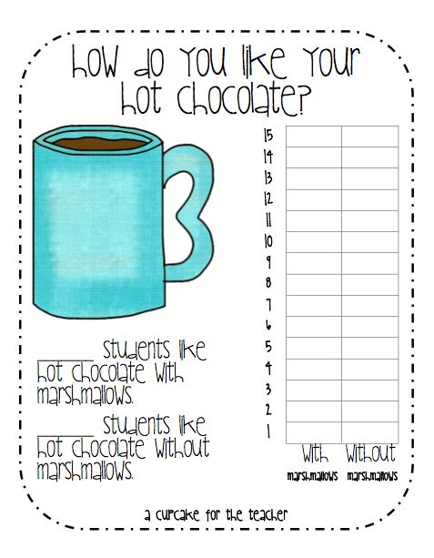 """""""how do you like your hot chocolate?"""" activity...drinking hot cocoa at school would be wonderful on a cold winter day :)"""