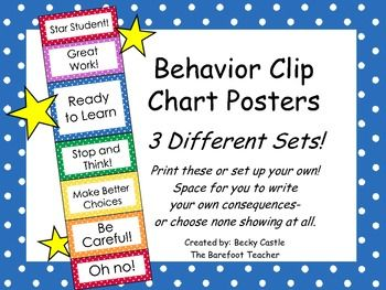 $ Behavior Clip Chart in small polka dots ~3 Different sets to choose from, one with consequences listed, one without, and one with space for you to write your own!
