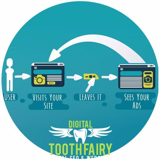 Retargeting for dental websites - How to Bring Back People That Visited Your Dental Website and Convert Them Into New Patients -https://digitaltoothfairy.com/retargeting-dental-websites/