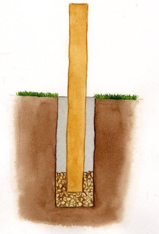 Scellez les poteaux dans du béton