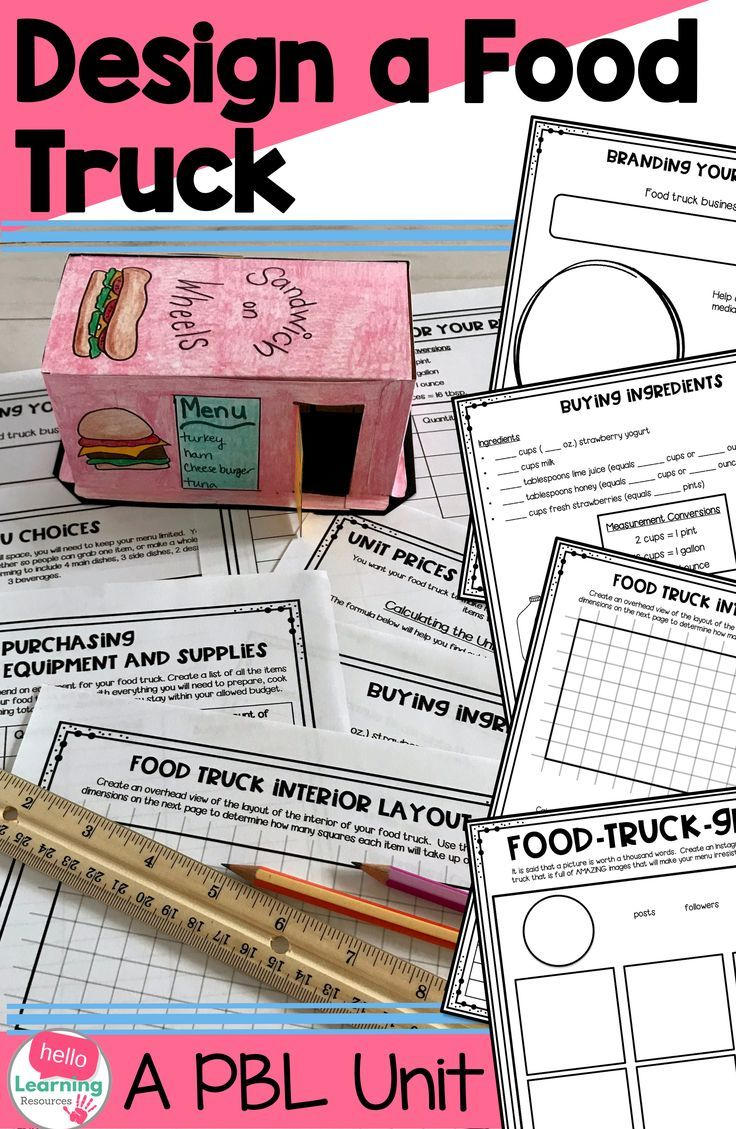 Design a Food Truck Project Based Learning (PBL) Project