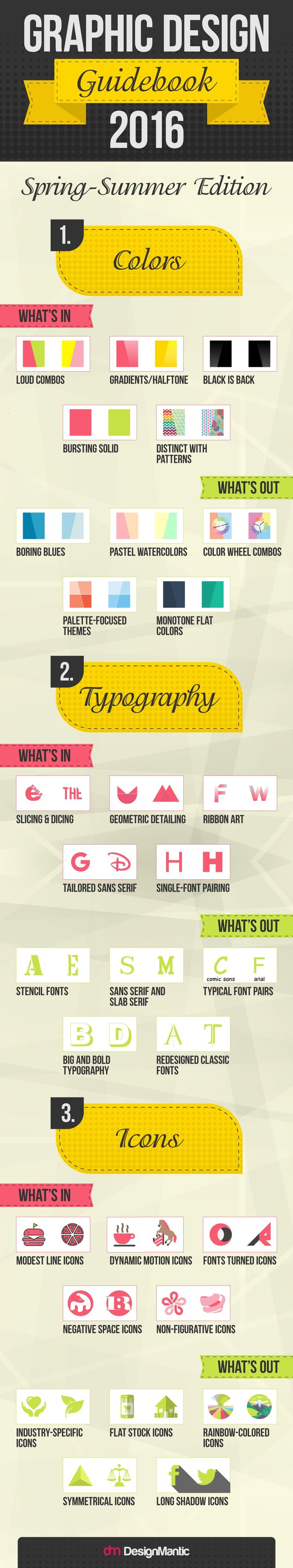 Infographic: Graphic Design Trends For Spring And Summer 2016 - DesignTAXI.com