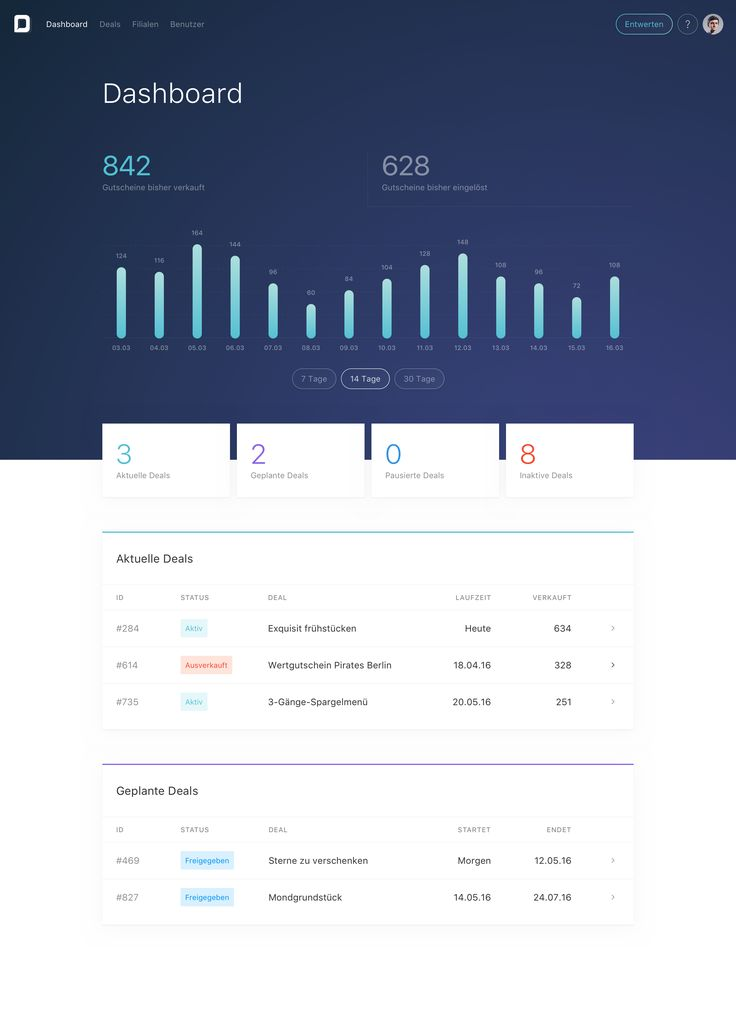 419 best Design images on Pinterest Interface design, Dashboard - manual cover page template