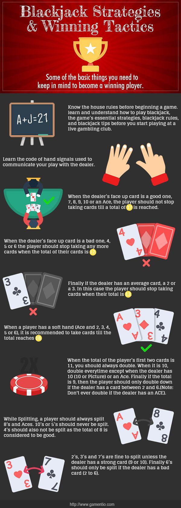 Blackjack Strategies & Winning Tactics
