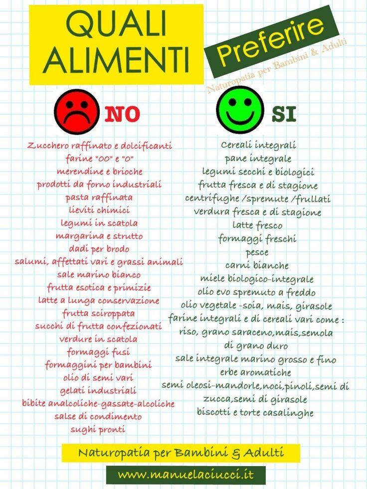 Alimenti KO e OK