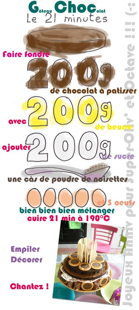 goûter | Tambouille | Page 4