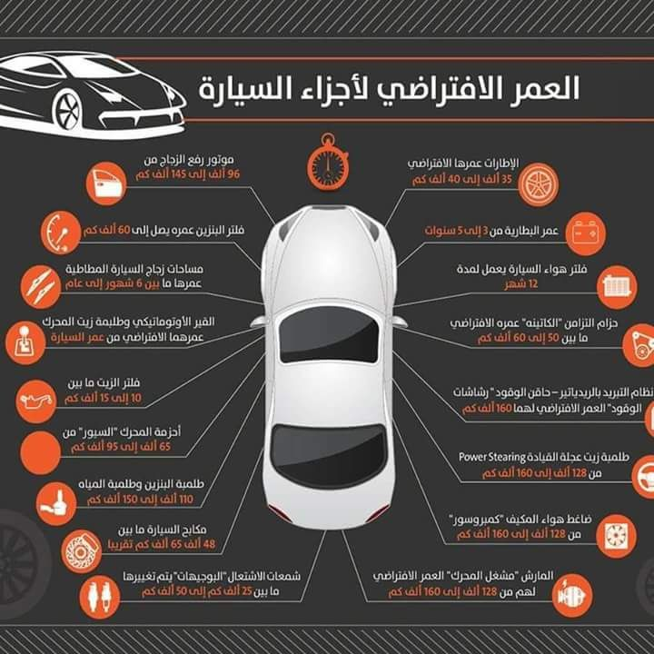 Pin By Wael Ali On Cars Tips Hints Ale Hints Tips