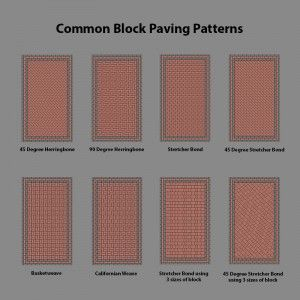 Common Block Paving Patterns