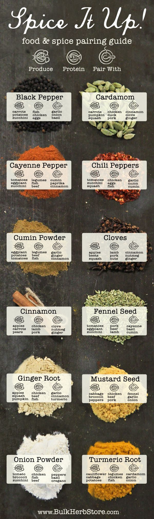 Spice It Up with our food & spice pairing guide.  Take your cooking to the next level!