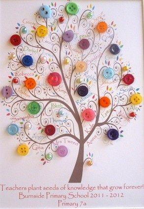 Árbol genealógico con botones