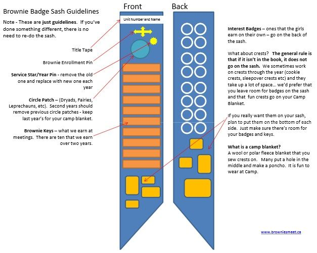 Brownie sash guidelines - for Girl Guides of Canada